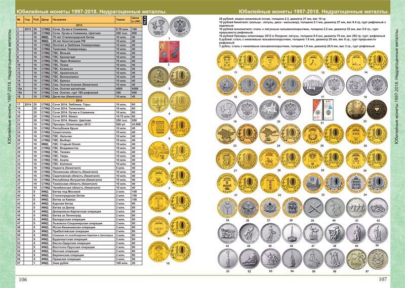 Каталог всех монет россии каталог монет и банкнот краузе